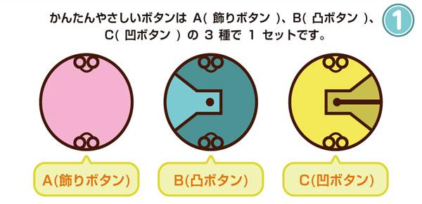 かんたんやさしボタンは3つのパーツで出来ています。