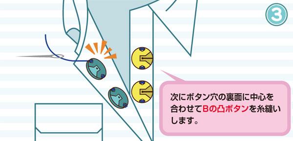 真ん中のパーツをボタン穴のあることころの裏側に縫い付けます。一番下のパーツの場所に合わせて縫い付けるようにして下さい。